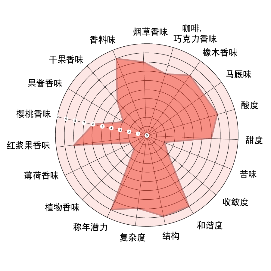 diagramma-lomanegra