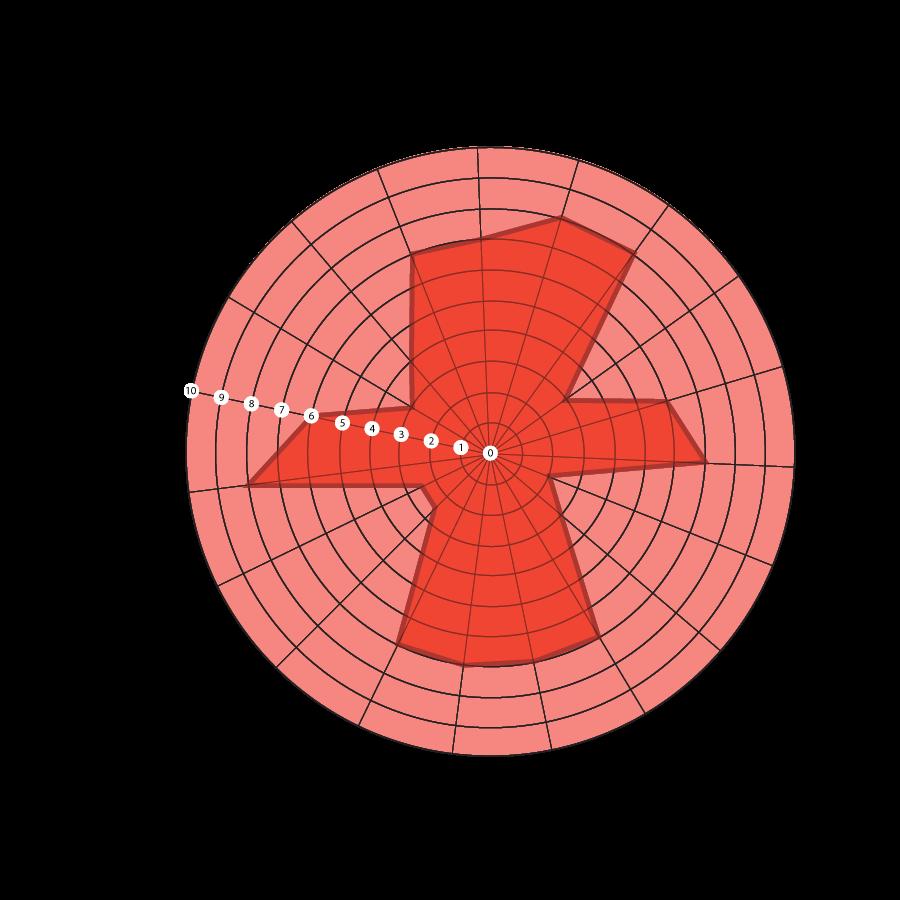 diagramma-montepulciano