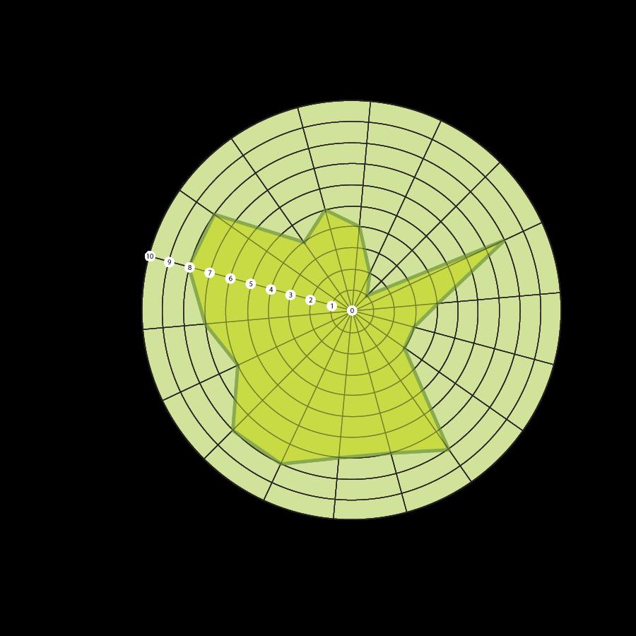 diagramma-trebbiano