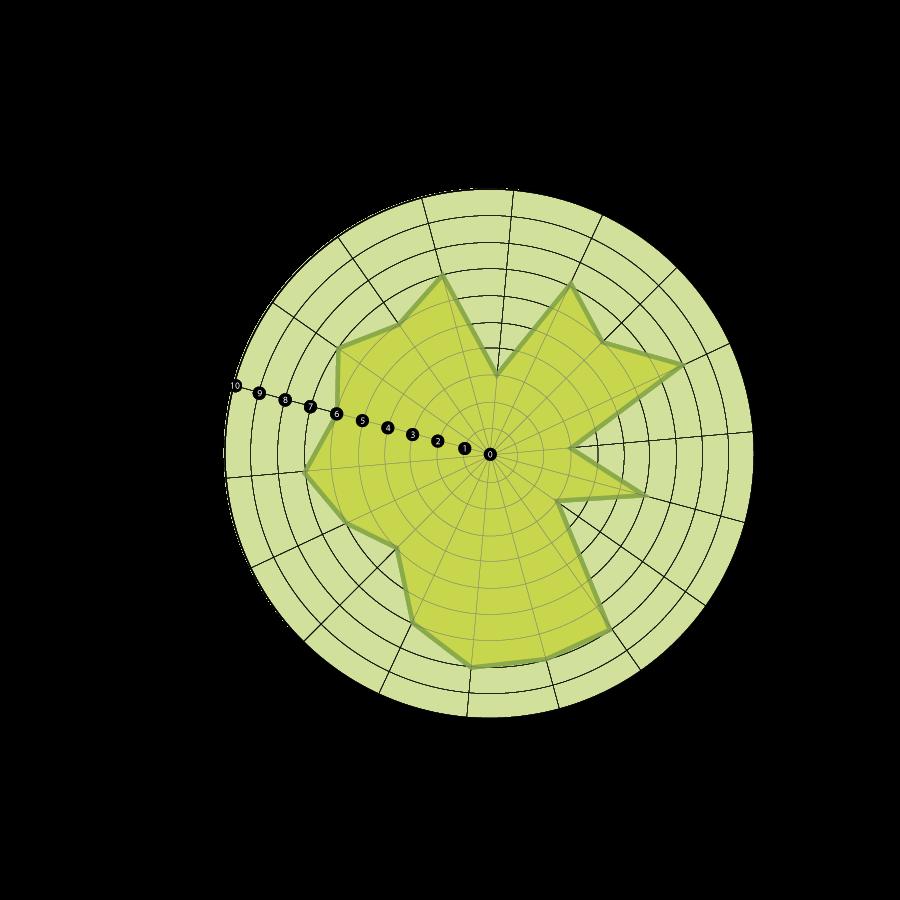 diagramma-khaos
